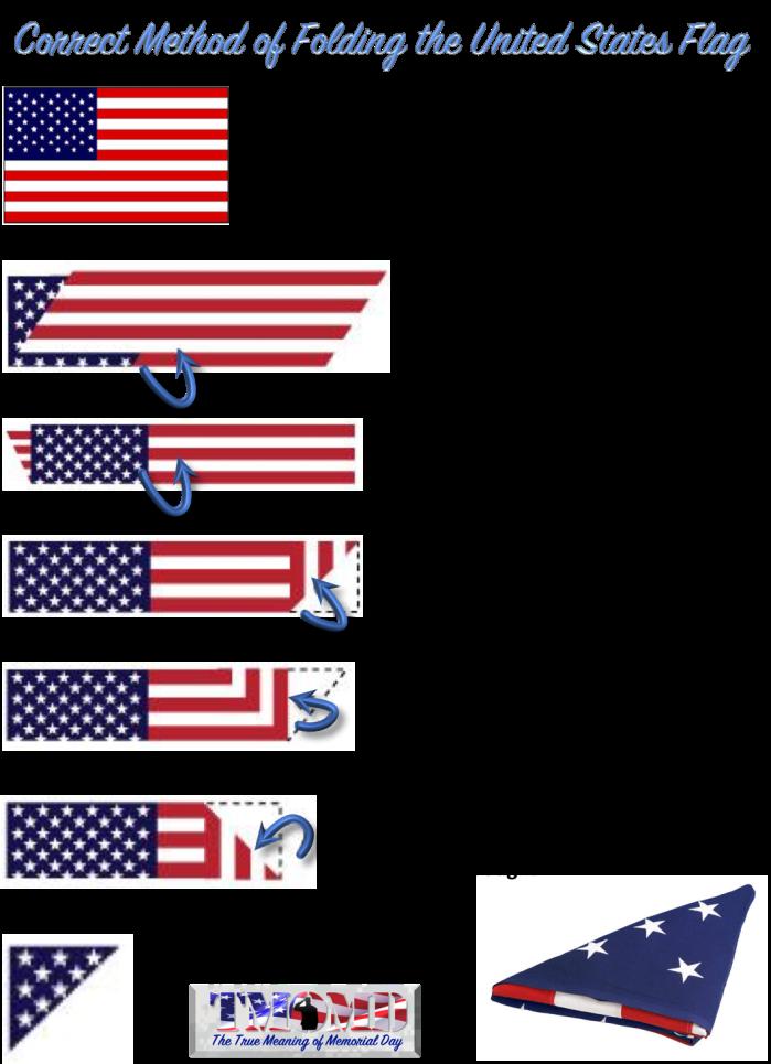 flagfold